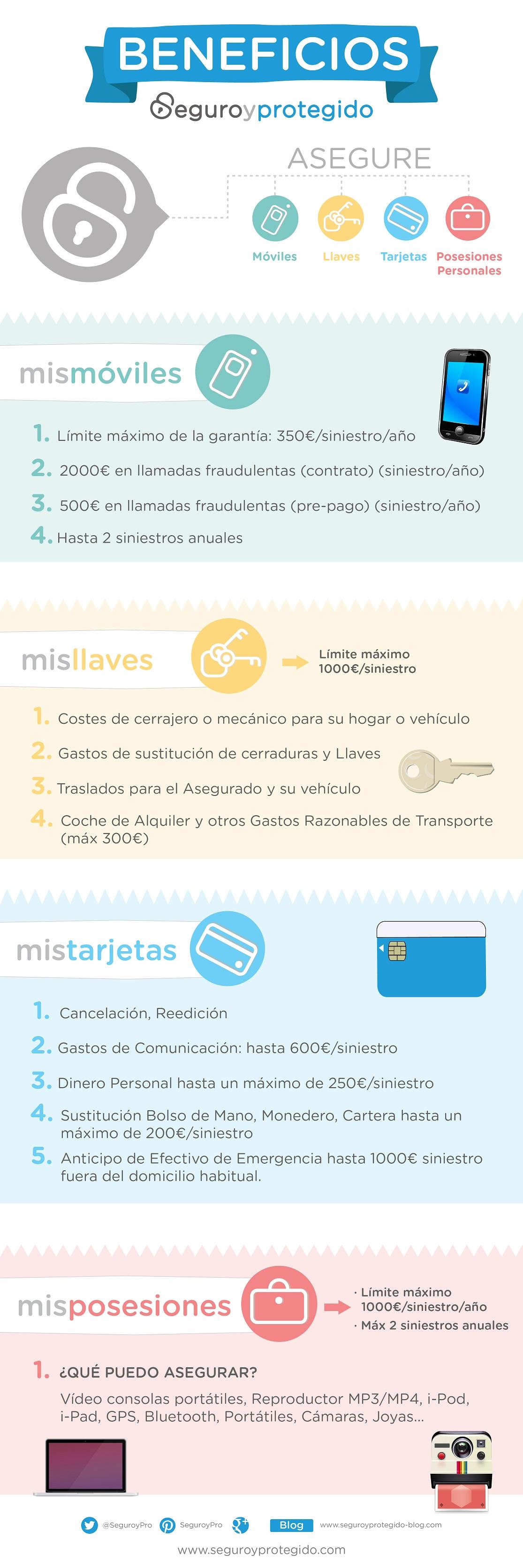 Beneficios de SeguroyProtegido - infografía